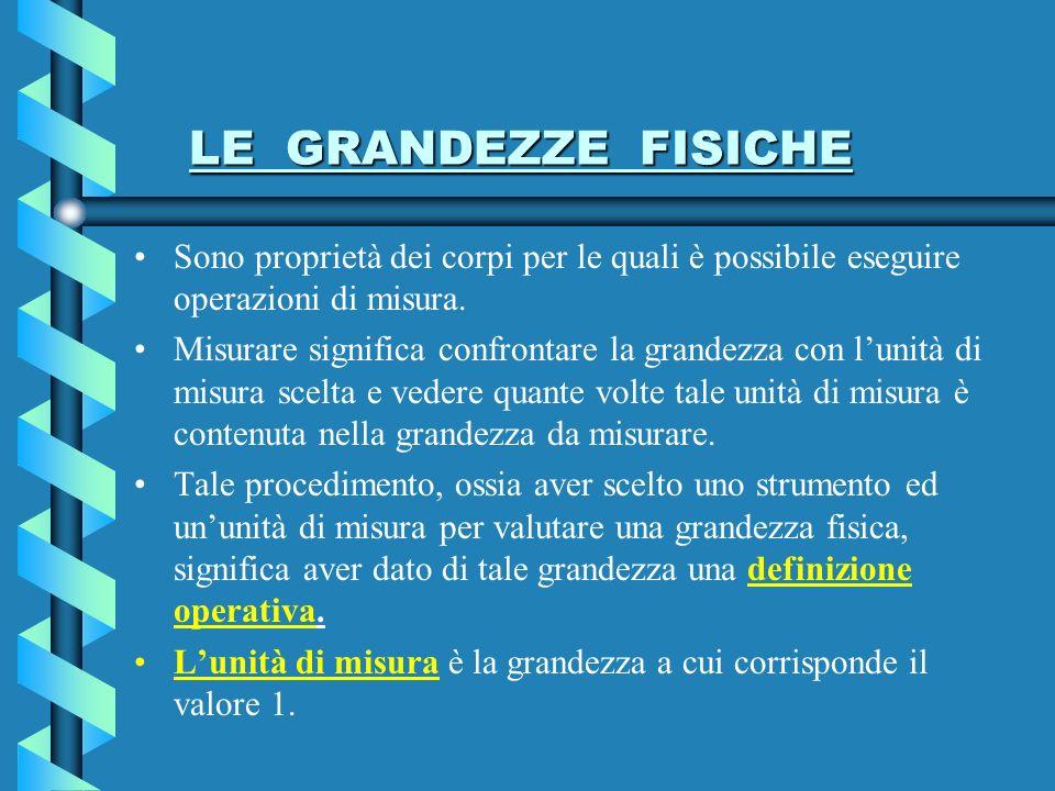LE GRANDEZZE FISICHE LE GRANDEZZE FISICHE Sono proprietà dei corpi per le quali è possibile eseguire operazioni di misura.