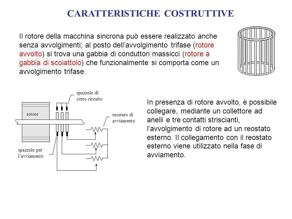CARATTERISTICHE COSTRUTTIVE Il rotore della macchina sincrona può essere realizzato anche senza avvolgimenti; al posto dellavvolgimento trifase (rotore avvolto) si trova una gabbia di conduttori massicci (rotore a gabbia di scoiattolo) che funzionalmente si comporta come un avvolgimento trifase.