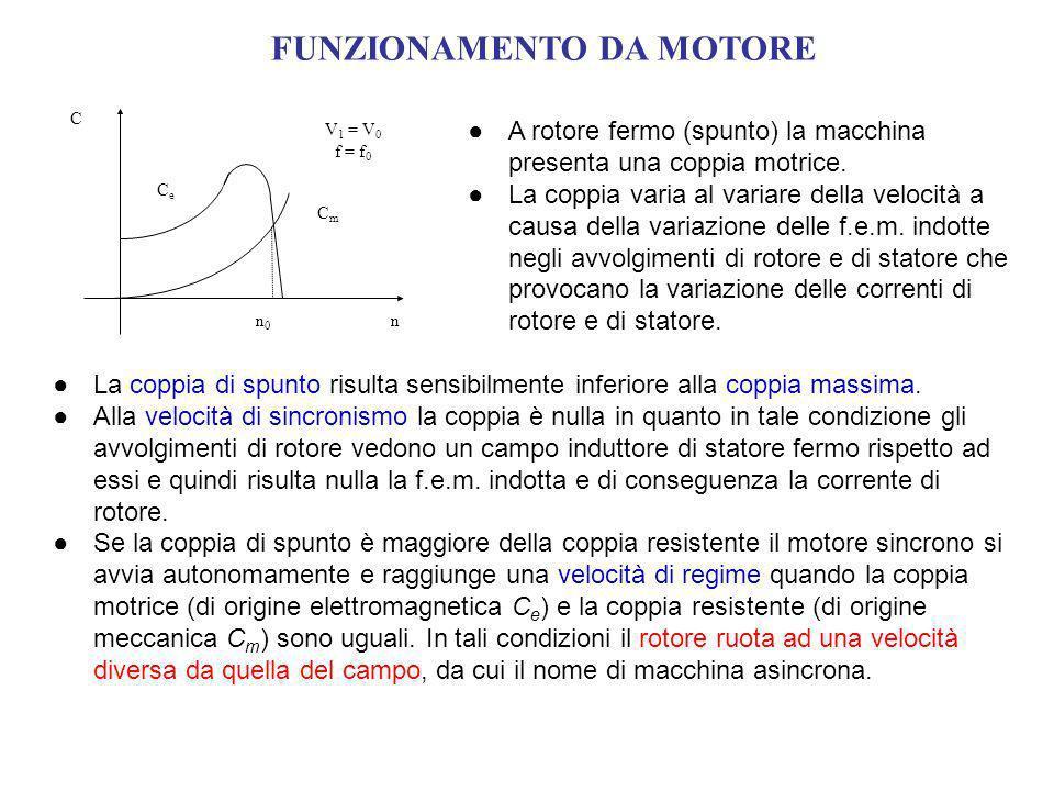 FUNZIONAMENTO DA MOTORE A rotore fermo (spunto) la macchina presenta una coppia motrice. La coppia varia al variare della velocità a causa della varia