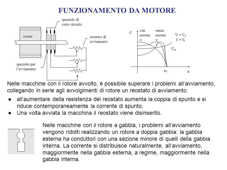 FUNZIONAMENTO DA MOTORE Nelle macchine con il rotore avvolto, è possibile superare i problemi allavviamento, collegando in serie agli avvolgimenti di rotore un reostato di avviamento: spazzole per lavviamento reostato di avviamento spazzole di corto circuito rotore C n V = V 0 f = f 0 senza reostat o con reostat o n0n0 CmCm allaumentare della resistenza del reostato aumenta la coppia di spunto e si riduce contemporaneamente la corrente di spunto.