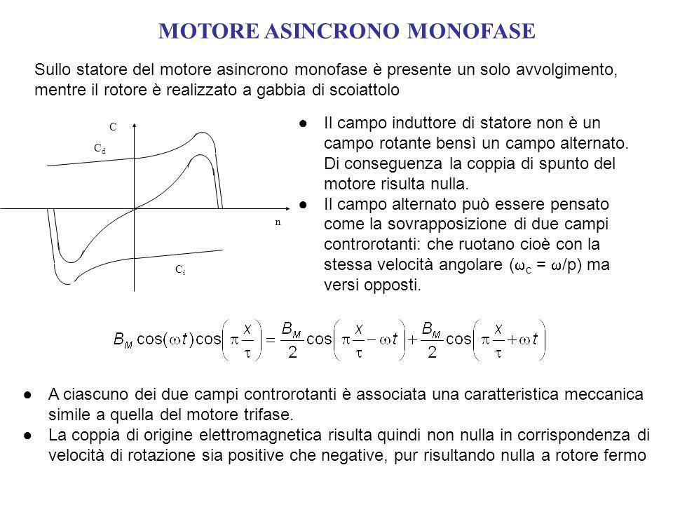 MOTORE ASINCRONO MONOFASE Sullo statore del motore asincrono monofase è presente un solo avvolgimento, mentre il rotore è realizzato a gabbia di scoiattolo Il campo induttore di statore non è un campo rotante bensì un campo alternato.