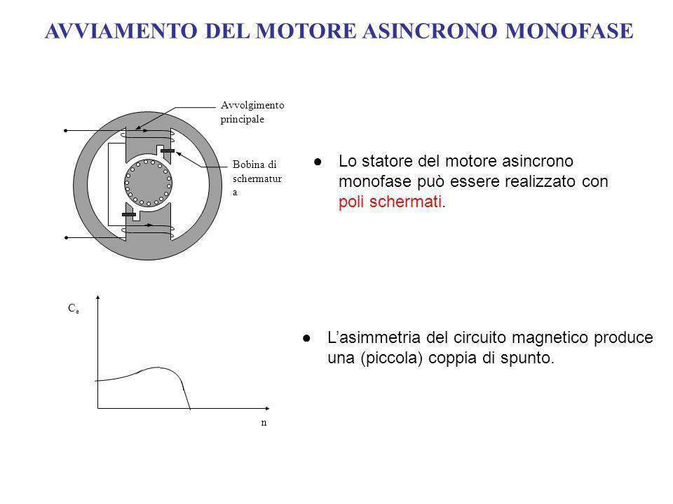 AVVIAMENTO DEL MOTORE ASINCRONO MONOFASE Lo statore del motore asincrono monofase può essere realizzato con poli schermati. Lasimmetria del circuito m
