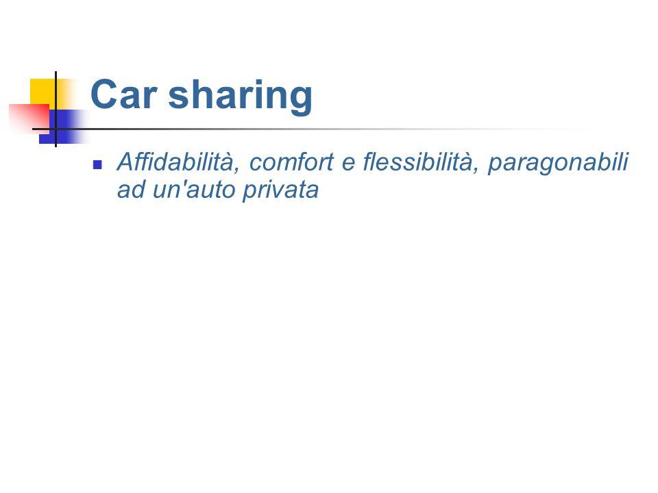 Car sharing Affidabilità, comfort e flessibilità, paragonabili ad un'auto privata
