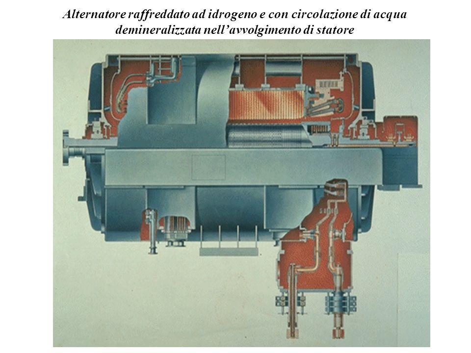 Alternatore raffreddato ad idrogeno e con circolazione di acqua demineralizzata nellavvolgimento di statore