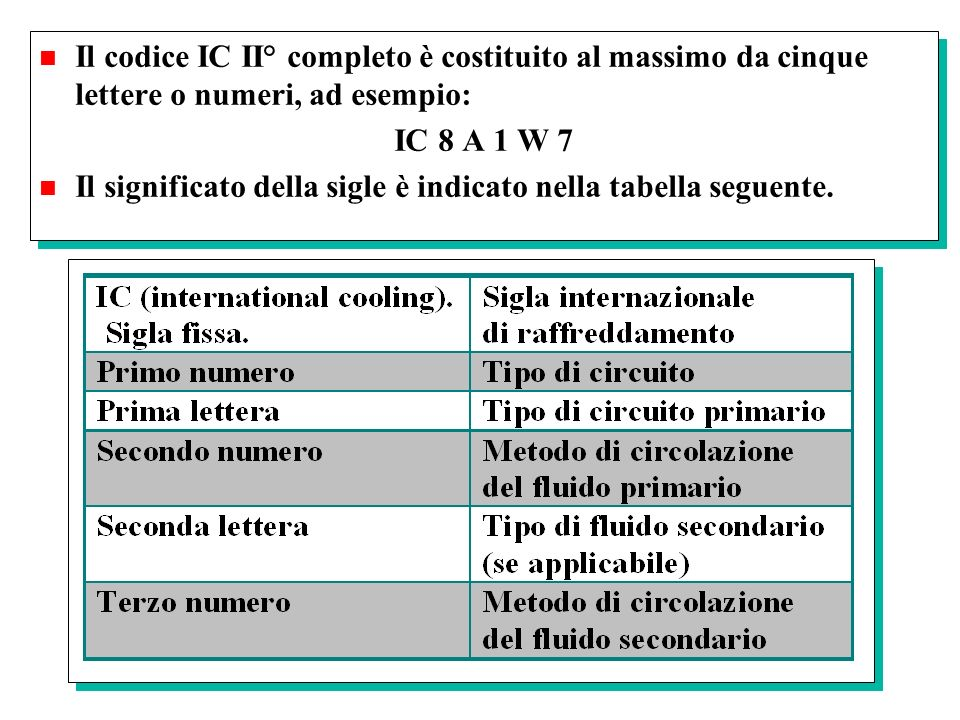 n Il codice IC II° completo è costituito al massimo da cinque lettere o numeri, ad esempio: IC 8 A 1 W 7 n Il significato della sigle è indicato nella