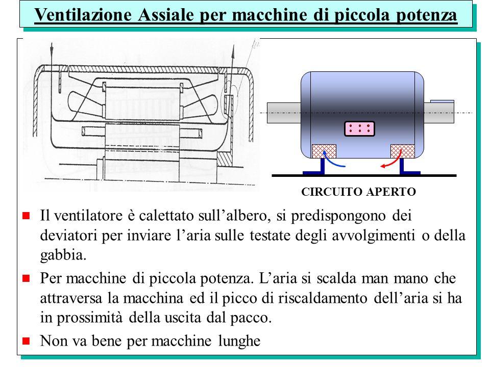 Ventilazione Assiale per macchine di piccola potenza n Il ventilatore è calettato sullalbero, si predispongono dei deviatori per inviare laria sulle t