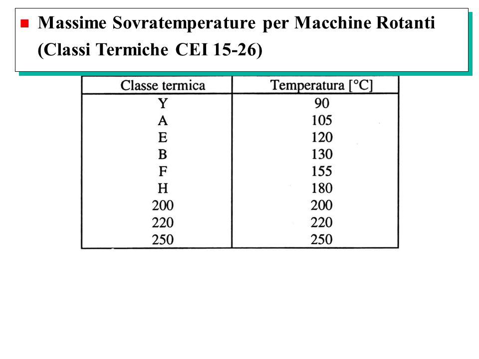 n Massime Sovratemperature per Macchine Rotanti (Classi Termiche CEI 15-26) n Massime Sovratemperature per Macchine Rotanti (Classi Termiche CEI 15-26