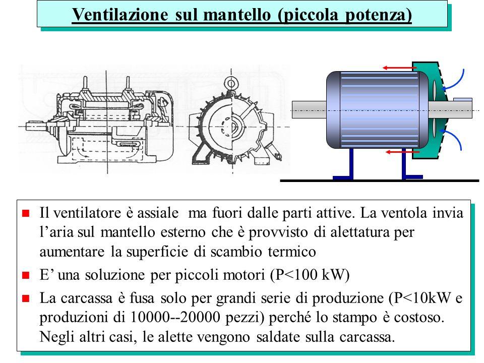 Ventilazione sul mantello (piccola potenza) n Il ventilatore è assiale ma fuori dalle parti attive. La ventola invia laria sul mantello esterno che è