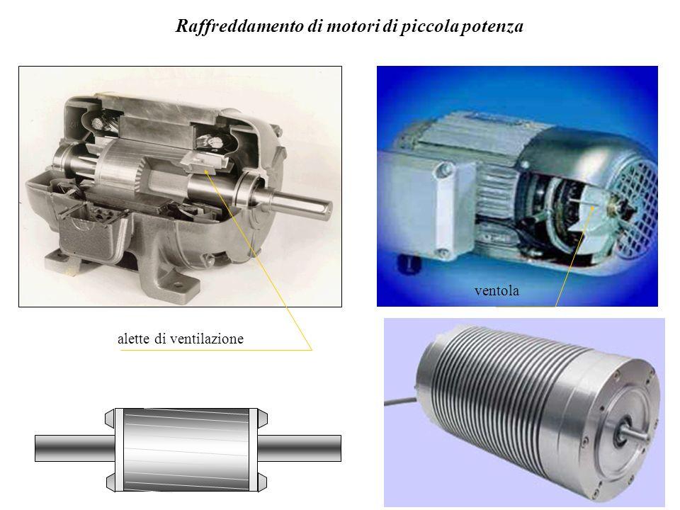 alette di ventilazione ventola Raffreddamento di motori di piccola potenza