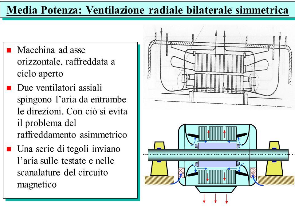 Media Potenza: Ventilazione radiale bilaterale simmetrica n Macchina ad asse orizzontale, raffreddata a ciclo aperto n Due ventilatori assiali spingon