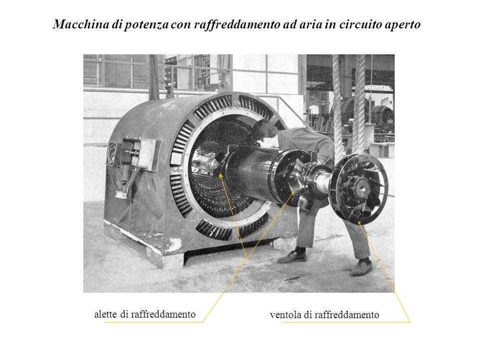 Macchina di potenza con raffreddamento ad aria in circuito aperto ventola di raffreddamento alette di raffreddamento