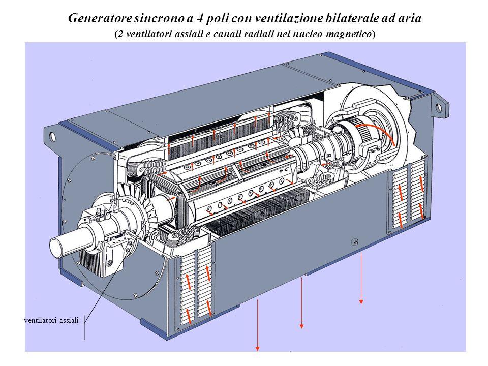 Generatore sincrono a 4 poli con ventilazione bilaterale ad aria (2 ventilatori assiali e canali radiali nel nucleo magnetico) ventilatori assiali