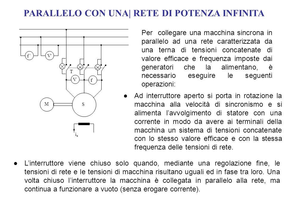 PARALLELO CON UNA| RETE DI POTENZA INFINITA Linterruttore viene chiuso solo quando, mediante una regolazione fine, le tensioni di rete e le tensioni d