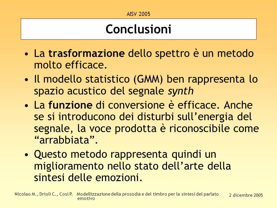 Nicolao M., Drioli C., Cosi P. Modellizzazione della prosodia e del timbro per la sintesi del parlato emotivo 2 dicembre 2005 AISV 2005 Trasformazione