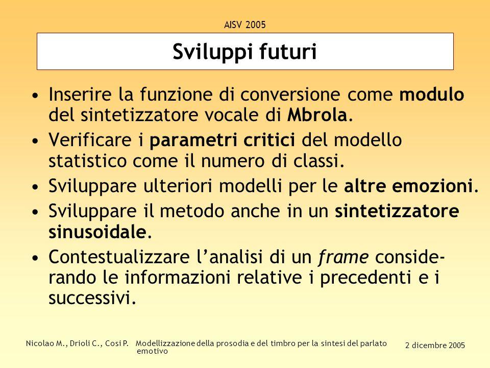 Nicolao M., Drioli C., Cosi P. Modellizzazione della prosodia e del timbro per la sintesi del parlato emotivo 2 dicembre 2005 AISV 2005 Conclusioni La