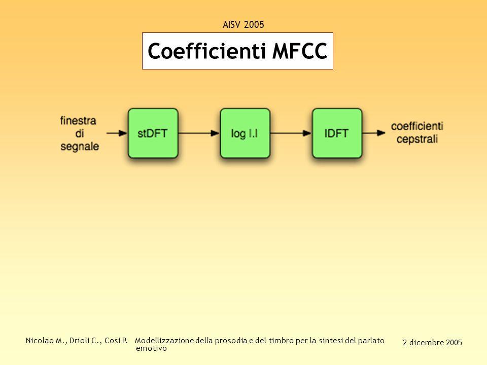 Nicolao M., Drioli C., Cosi P. Modellizzazione della prosodia e del timbro per la sintesi del parlato emotivo 2 dicembre 2005 AISV 2005 Analisi dei se