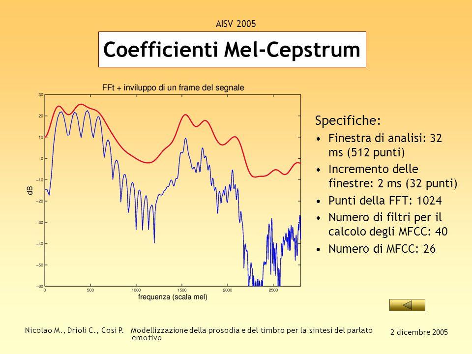 Nicolao M., Drioli C., Cosi P. Modellizzazione della prosodia e del timbro per la sintesi del parlato emotivo 2 dicembre 2005 AISV 2005 Coefficienti M