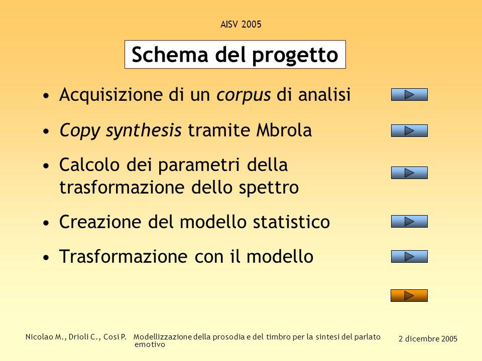 Nicolao M., Drioli C., Cosi P. Modellizzazione della prosodia e del timbro per la sintesi del parlato emotivo 2 dicembre 2005 AISV 2005 Sintesi delle