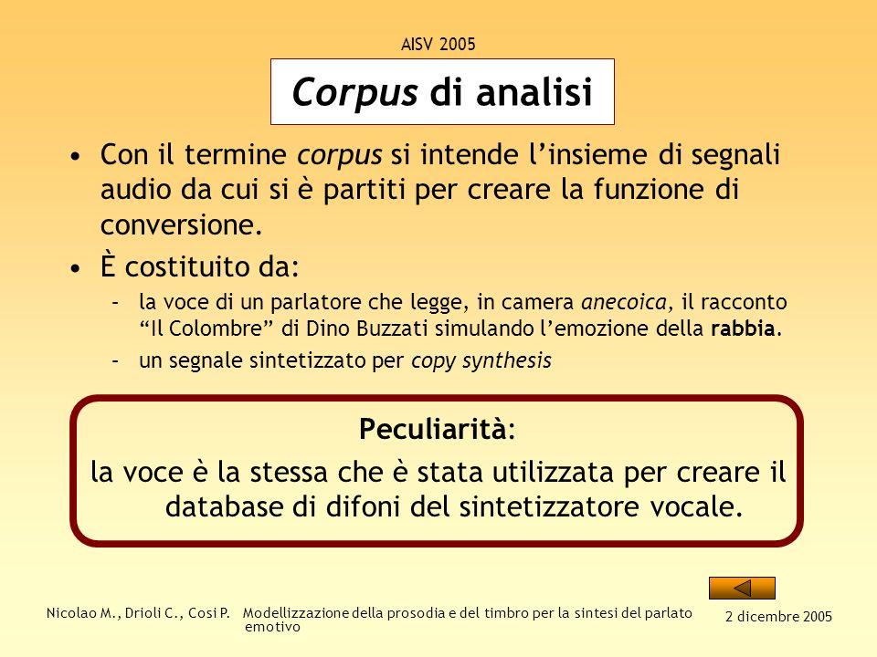 Nicolao M., Drioli C., Cosi P. Modellizzazione della prosodia e del timbro per la sintesi del parlato emotivo 2 dicembre 2005 AISV 2005 Schema del pro