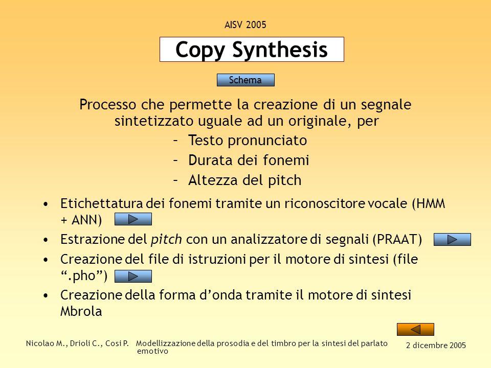 Nicolao M., Drioli C., Cosi P. Modellizzazione della prosodia e del timbro per la sintesi del parlato emotivo 2 dicembre 2005 AISV 2005 Corpus di anal