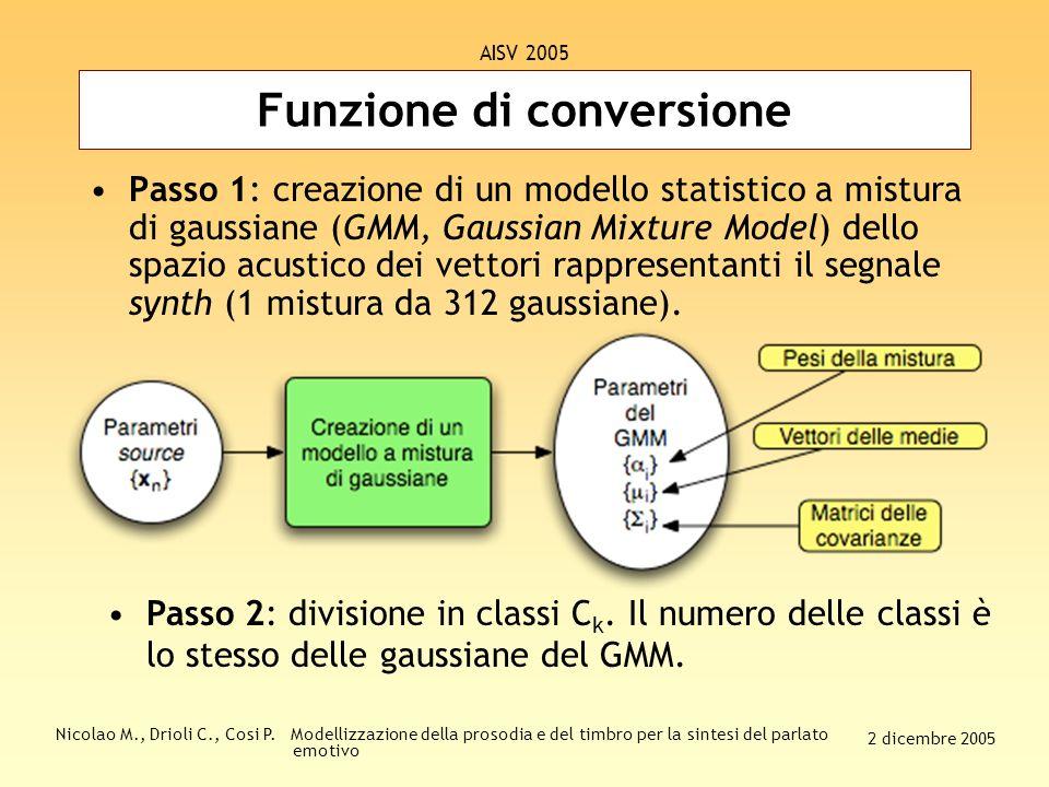 Nicolao M., Drioli C., Cosi P. Modellizzazione della prosodia e del timbro per la sintesi del parlato emotivo 2 dicembre 2005 AISV 2005 Caratteristich