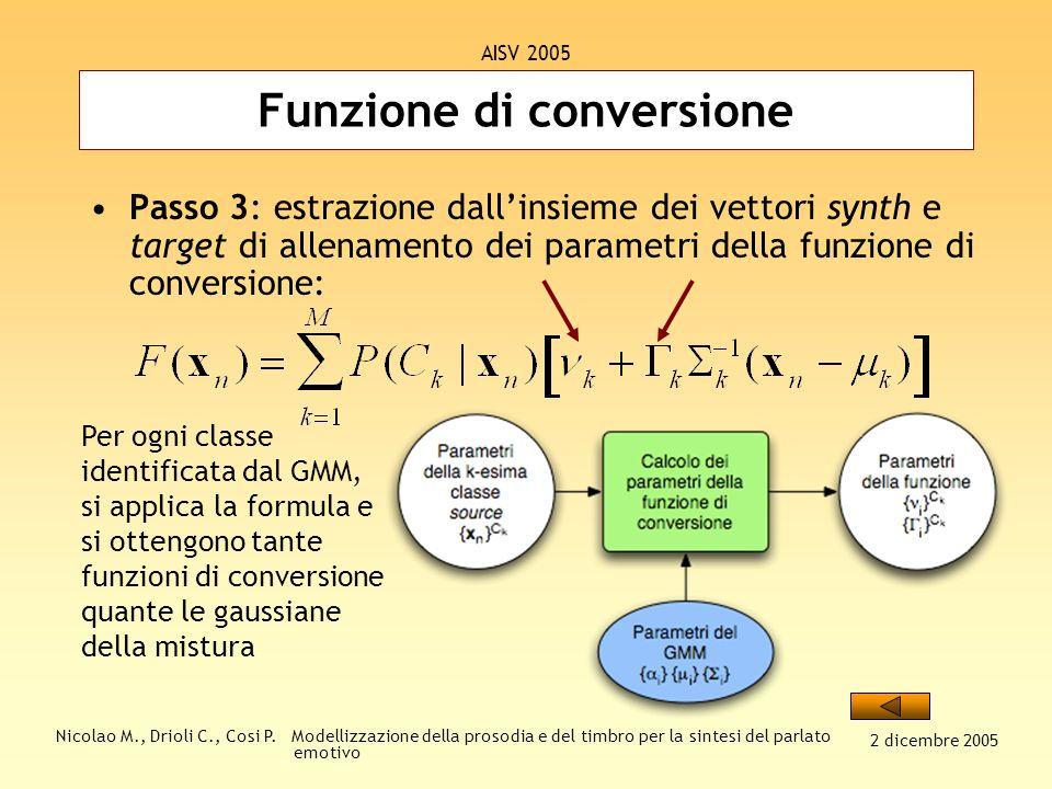 Nicolao M., Drioli C., Cosi P. Modellizzazione della prosodia e del timbro per la sintesi del parlato emotivo 2 dicembre 2005 AISV 2005 Passo 1: creaz