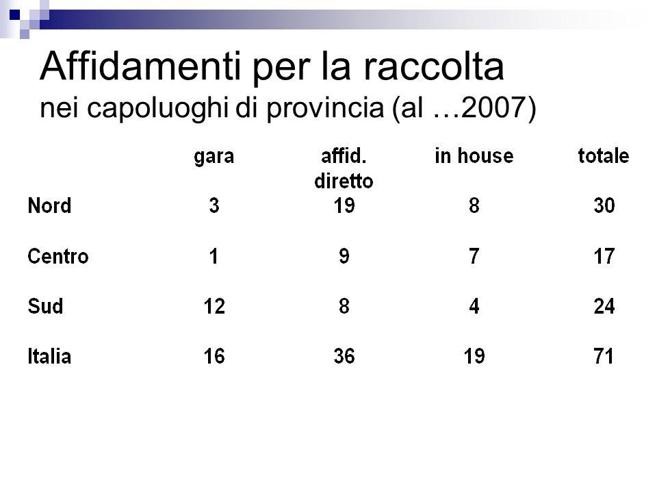 Affidamenti per la raccolta nei capoluoghi di provincia (al …2007)