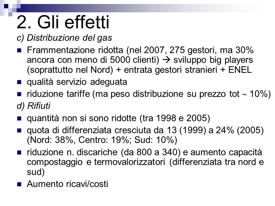 2. Gli effetti c) Distribuzione del gas Frammentazione ridotta (nel 2007, 275 gestori, ma 30% ancora con meno di 5000 clienti) sviluppo big players (s