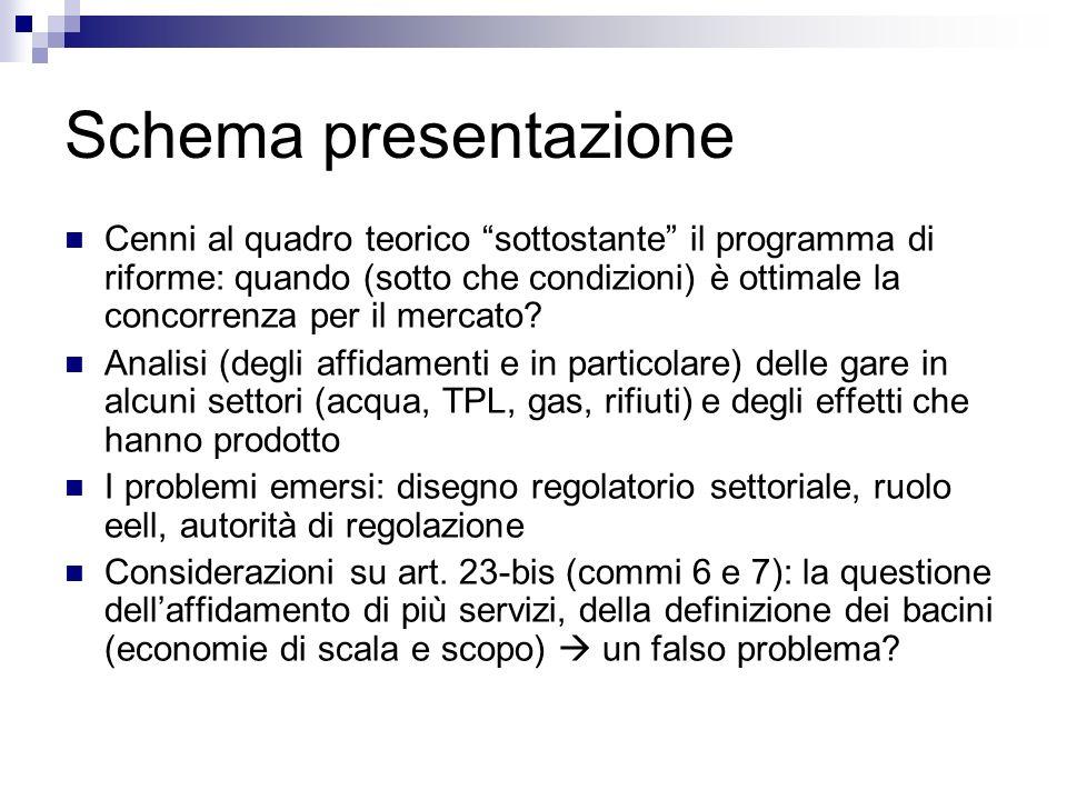 Schema presentazione Cenni al quadro teorico sottostante il programma di riforme: quando (sotto che condizioni) è ottimale la concorrenza per il mercato.