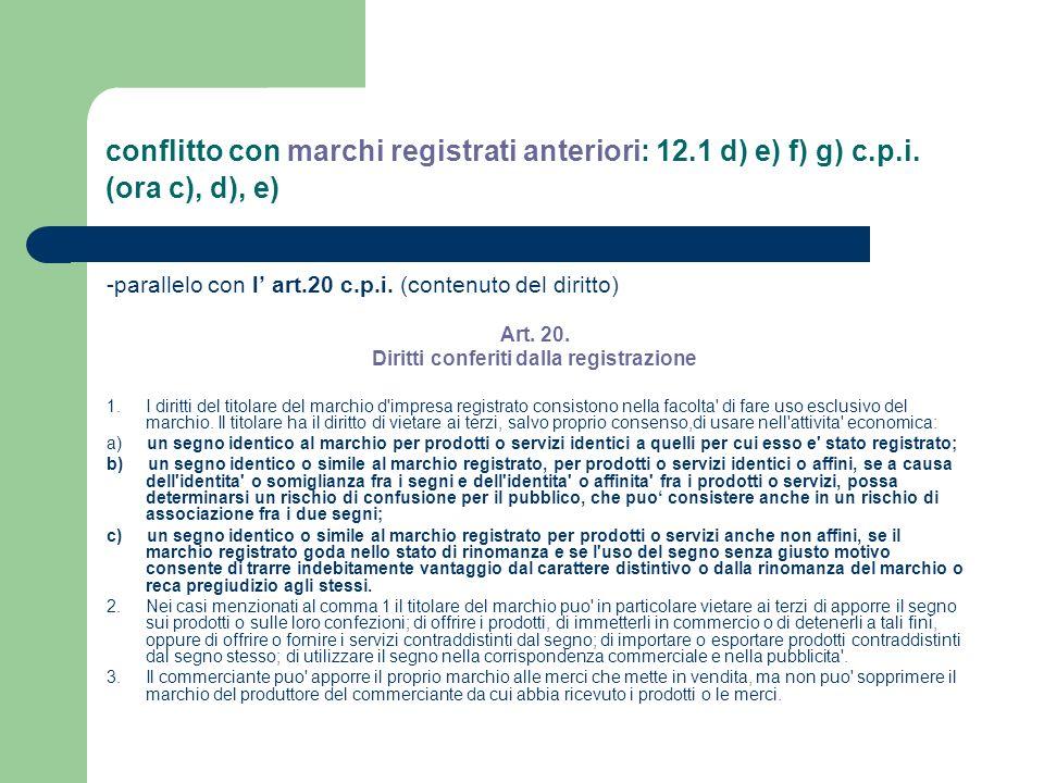 conflitto con marchi registrati anteriori: 12.1 d) e) f) g) c.p.i. (ora c), d), e) -parallelo con l art.20 c.p.i. (contenuto del diritto) Art. 20. Dir