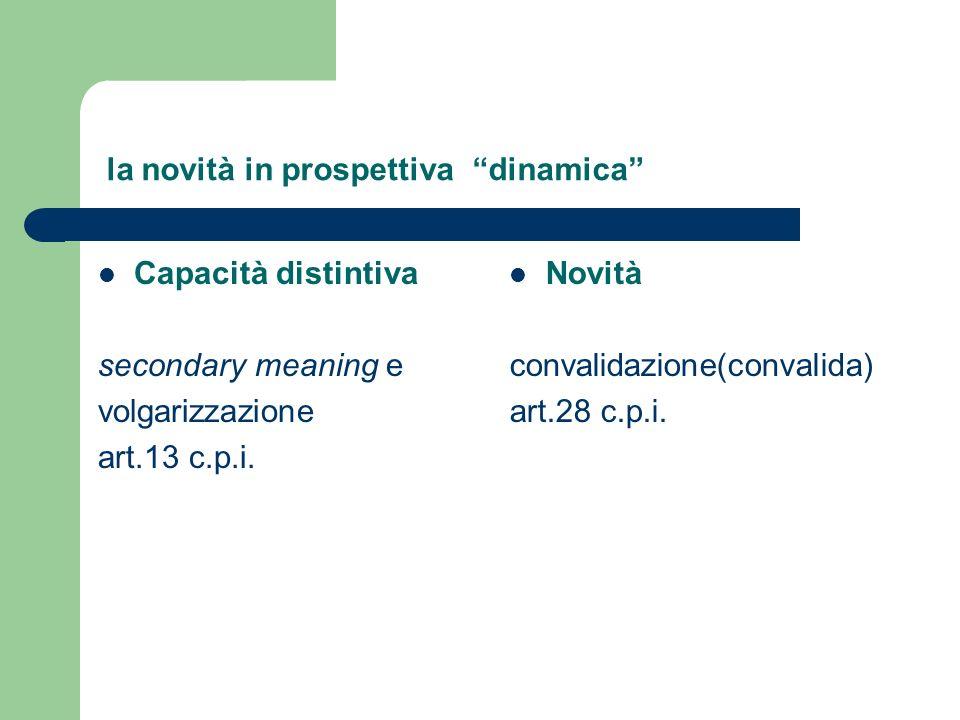 la novità in prospettiva dinamica Capacità distintiva secondary meaning e volgarizzazione art.13 c.p.i. Novità convalidazione(convalida) art.28 c.p.i.