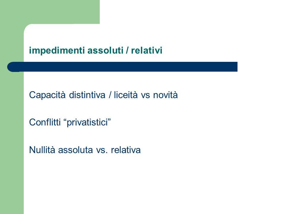 impedimenti assoluti / relativi Capacità distintiva / liceità vs novità Conflitti privatistici Nullità assoluta vs. relativa
