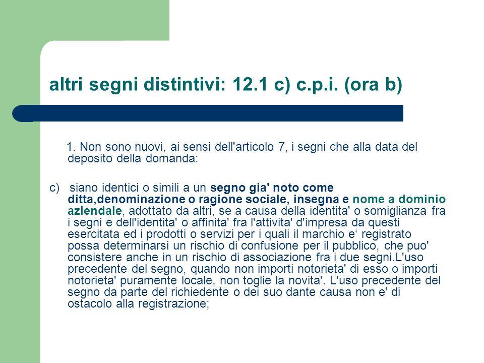 segue: convalida del marchio: art.28 c.p.i.Art. 28.