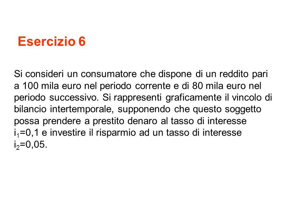 Esercizio 6 Si consideri un consumatore che dispone di un reddito pari a 100 mila euro nel periodo corrente e di 80 mila euro nel periodo successivo.