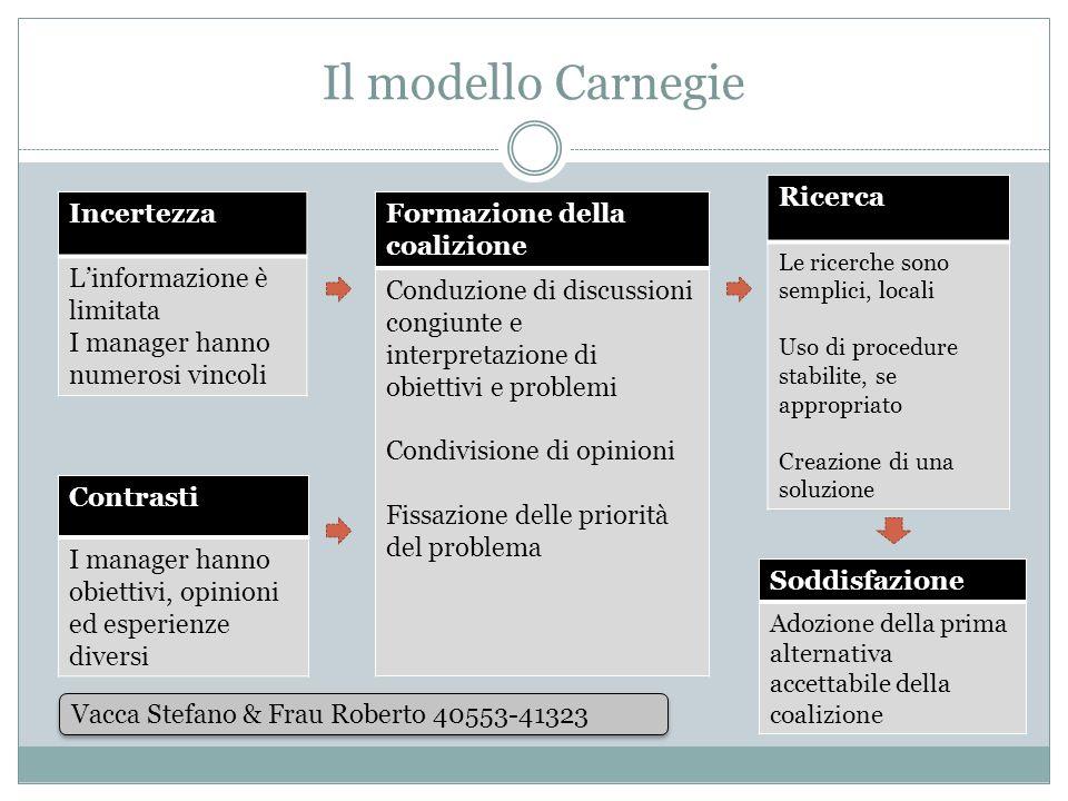 Il modello Carnegie Incertezza Linformazione è limitata I manager hanno numerosi vincoli Formazione della coalizione Conduzione di discussioni congiun