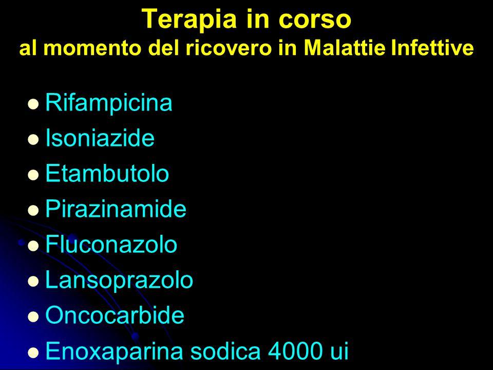 Terapia in corso al momento del ricovero in Malattie Infettive Rifampicina Isoniazide Etambutolo Pirazinamide Fluconazolo Lansoprazolo Oncocarbide Eno