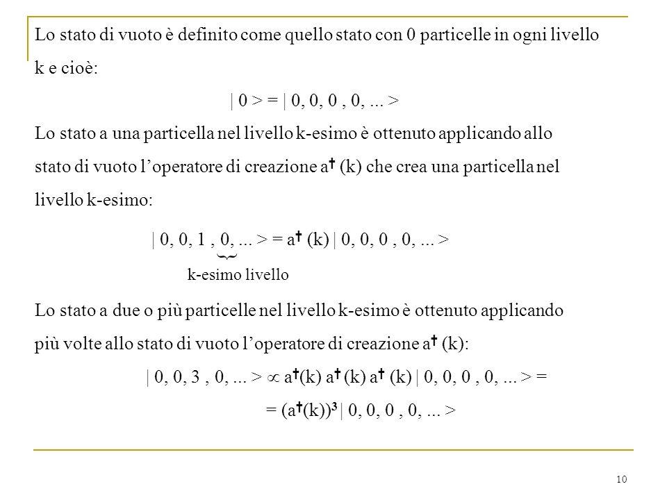 10 Lo stato di vuoto è definito come quello stato con 0 particelle in ogni livello k e cioè: Lo stato a due o più particelle nel livello k-esimo è ott