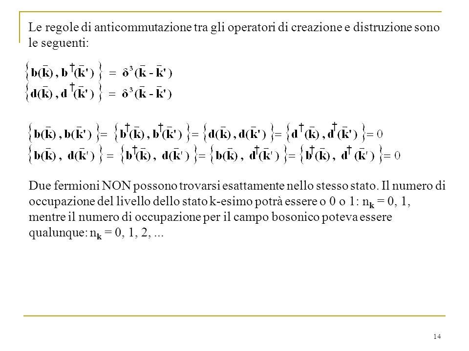 14 Due fermioni NON possono trovarsi esattamente nello stesso stato. Il numero di occupazione del livello dello stato k-esimo potrà essere o 0 o 1: n