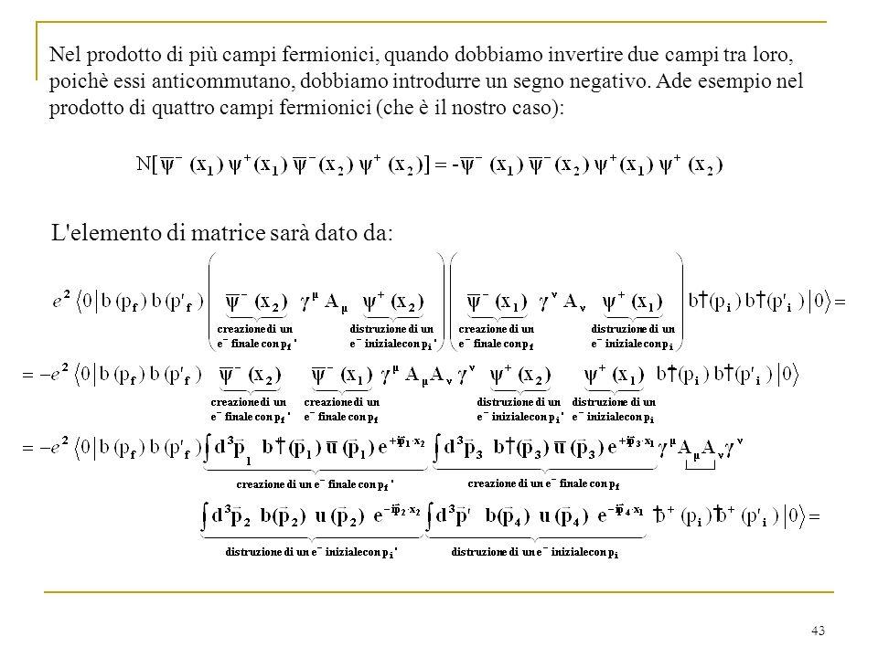 43 L'elemento di matrice sarà dato da: Nel prodotto di più campi fermionici, quando dobbiamo invertire due campi tra loro, poichè essi anticommutano,