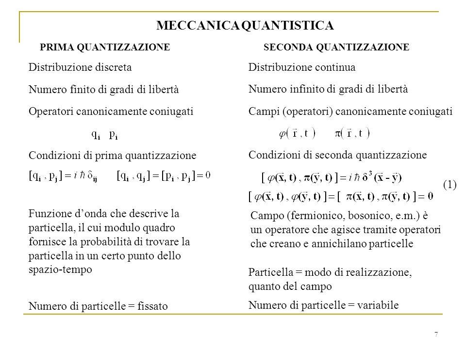 7 MECCANICA QUANTISTICA SECONDA QUANTIZZAZIONEPRIMA QUANTIZZAZIONE Distribuzione discreta Numero finito di gradi di libertà Operatori canonicamente co
