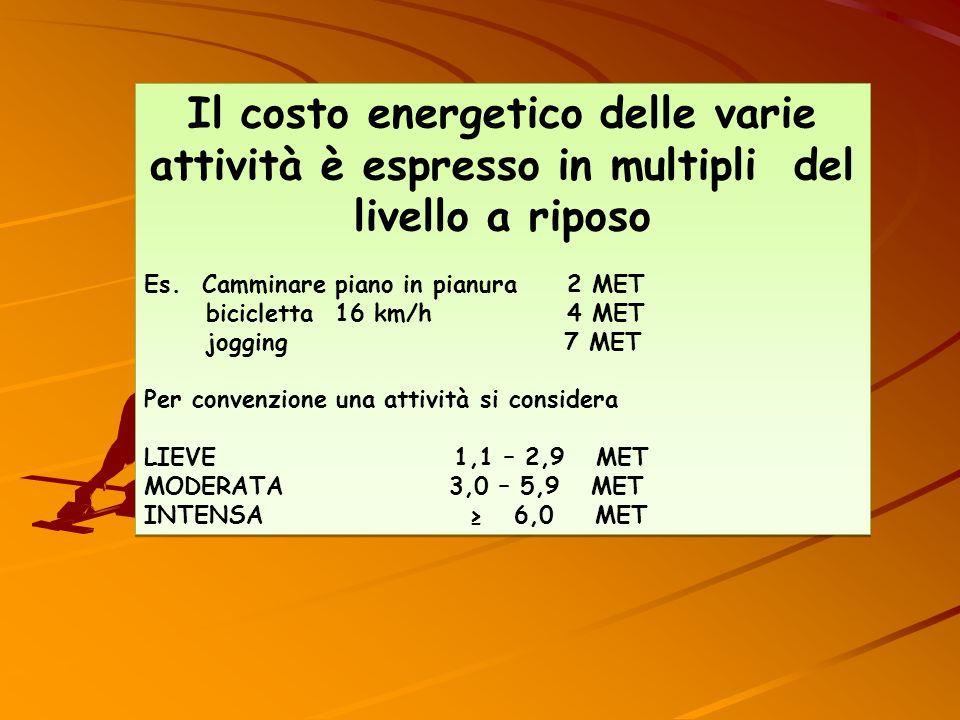 Il costo energetico delle varie attività è espresso in multipli del livello a riposo Es. Camminare piano in pianura 2 MET bicicletta 16 km/h 4 MET jog