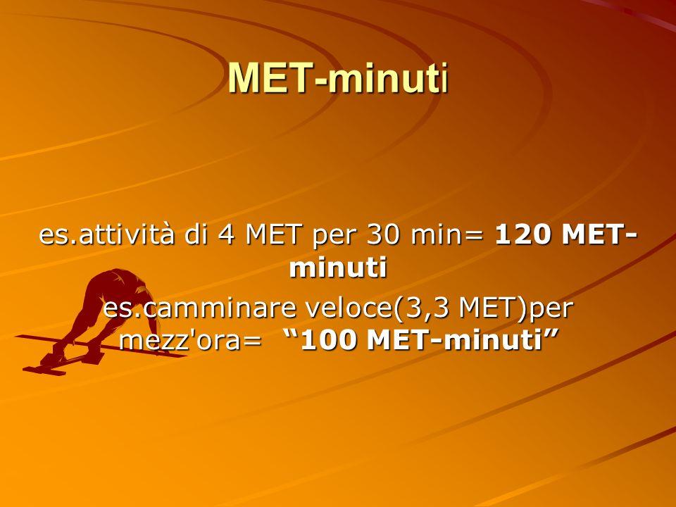 MET-minuti es.attività di 4 MET per 30 min= 120 MET- minuti es.camminare veloce(3,3 MET)per mezz'ora= 100 MET-minuti