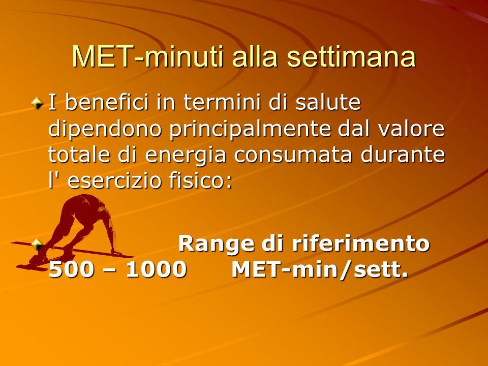 MET-minuti alla settimana I benefici in termini di salute dipendono principalmente dal valore totale di energia consumata durante l' esercizio fisico: