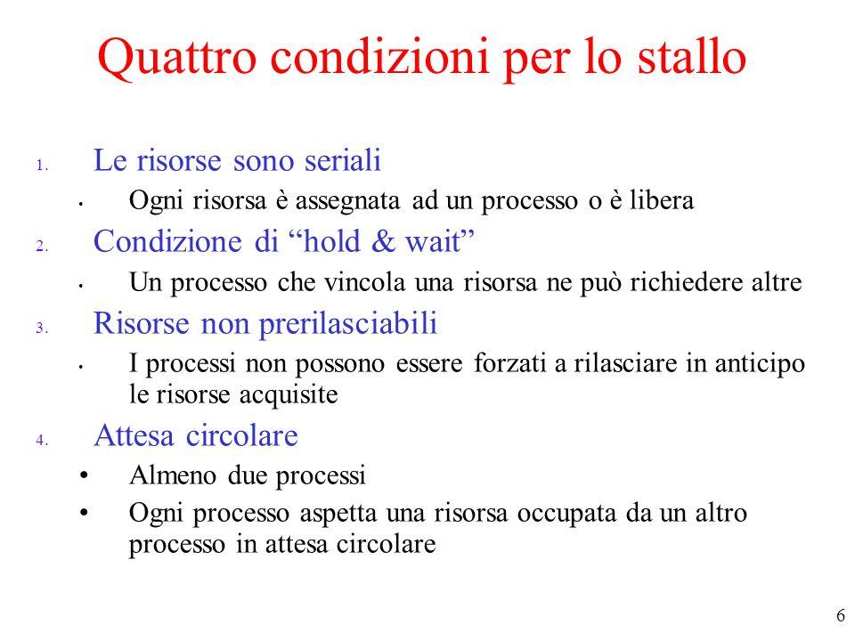 5 Introduzione allo stallo Definizione formale : Un insieme di processi è in stallo se ogni processo nellinsieme sta aspettando un evento che solo una