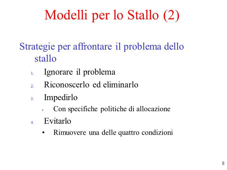 7 Modelli per lo Stallo (1) Modello con grafi orientati –La risorsa R è assegnata al processo A –Il processo B richiede/aspetta la risorsa S –I proces