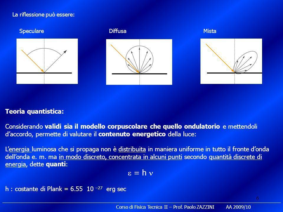 6 Teoria quantistica: Considerando validi sia il modello corpuscolare che quello ondulatorio e mettendoli daccordo, permette di valutare il contenuto