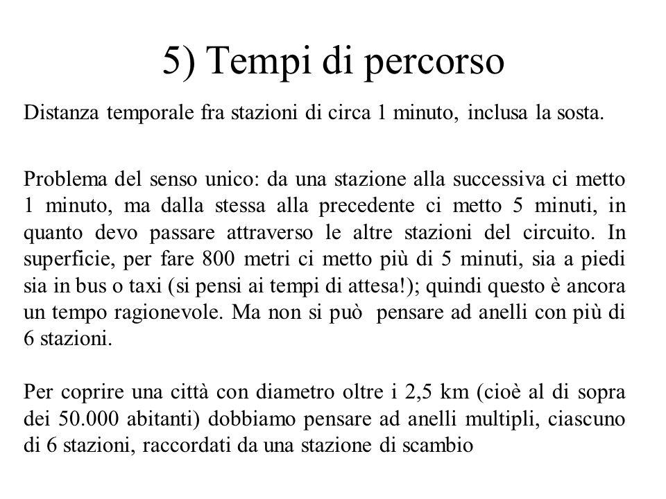 5) Tempi di percorso Distanza temporale fra stazioni di circa 1 minuto, inclusa la sosta. Problema del senso unico: da una stazione alla successiva ci