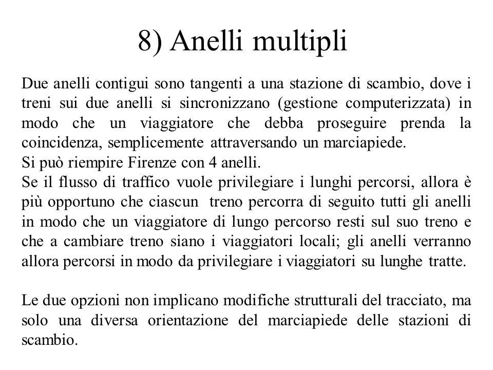 8) Anelli multipli Due anelli contigui sono tangenti a una stazione di scambio, dove i treni sui due anelli si sincronizzano (gestione computerizzata)