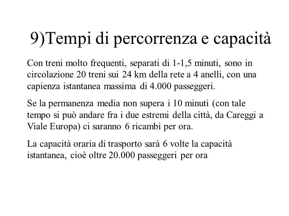9)Tempi di percorrenza e capacità Con treni molto frequenti, separati di 1-1,5 minuti, sono in circolazione 20 treni sui 24 km della rete a 4 anelli,