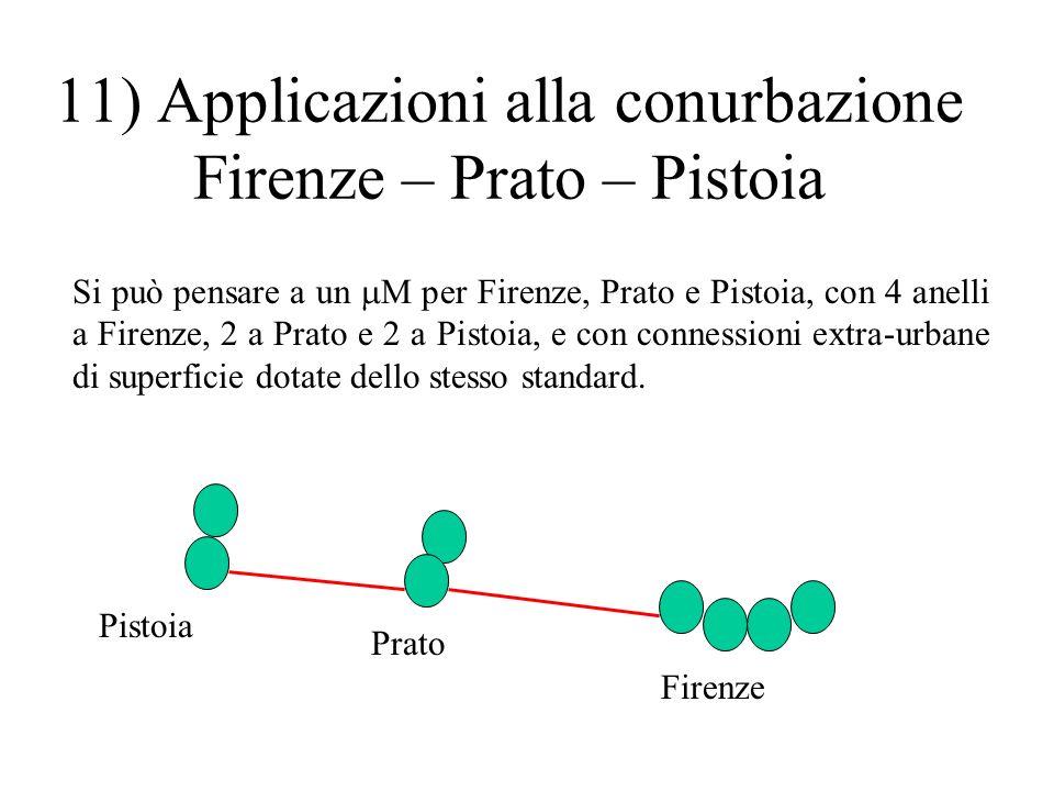 11) Applicazioni alla conurbazione Firenze – Prato – Pistoia Si può pensare a un M per Firenze, Prato e Pistoia, con 4 anelli a Firenze, 2 a Prato e 2